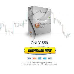 Heat map forex indicator org